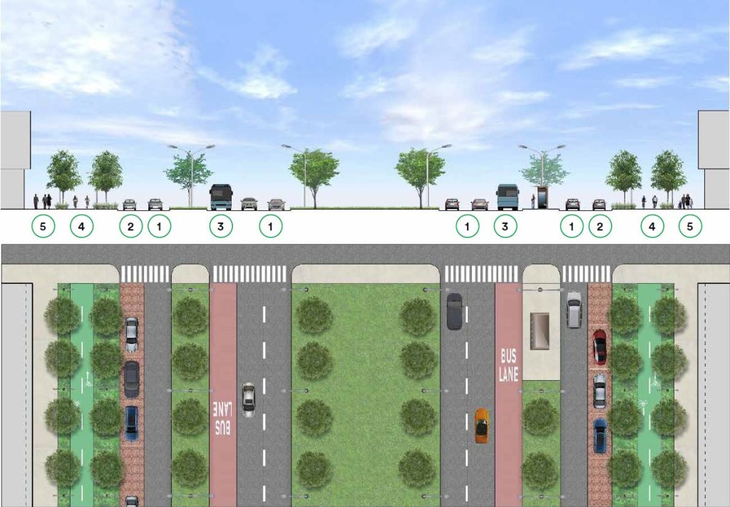 """Cross-section and aerial view of Alternative 2 """"Neighborhood Boulevard"""