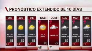 <p>Se pronostica d&iacute;as placenteros para el resto de la semana y algunas precipitaciones para el fin de semana.</p>
