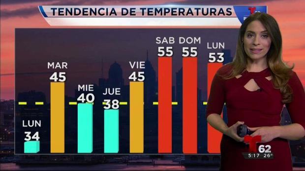 [TLMD - PHI] Alza en temperaturas para el resto de la semana