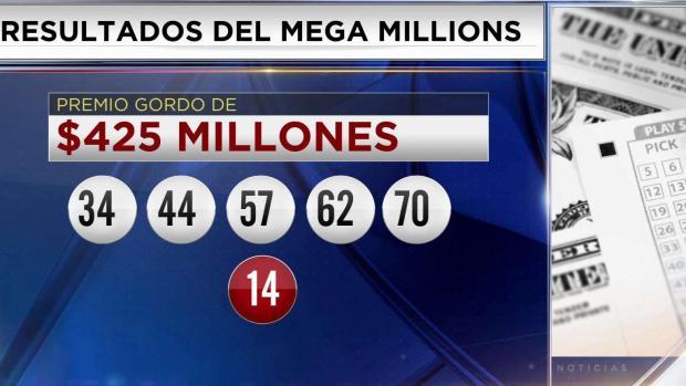 [TLMD - MIA] Resultados del Mega Millions de Año Nuevo